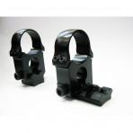 See-thru 2 piece scope mount